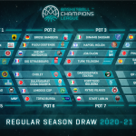 10 teams that can aim for the trophy in Champions League next season